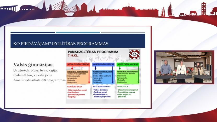 Jelgavas valstspilsētas pedagogu augusta sanāksme